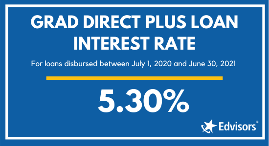 grad plus loan interest rate 2020-2021