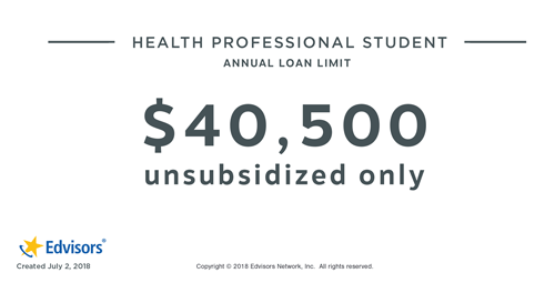 health professional student annual loan limit